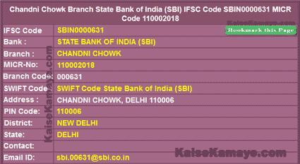 IFSC Code Kya Hai Bank Ka IFSC Code Kaise Pata Kare, Bank IFSC Code Kaise Pata Kare in Hindi, Bank IFSC Code