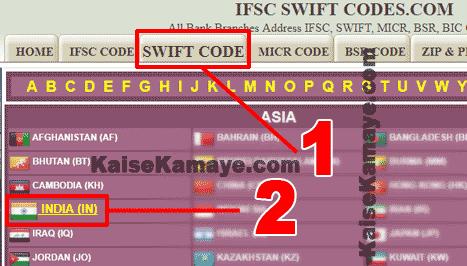 SWIFT Code Kya Hai Bank Ka SWIFT Code Kaise Pata Kare, How To Find Bank SWIFT Code in Hindi, Bank Ka SWIFT BIC Code Kaise Pata Kare