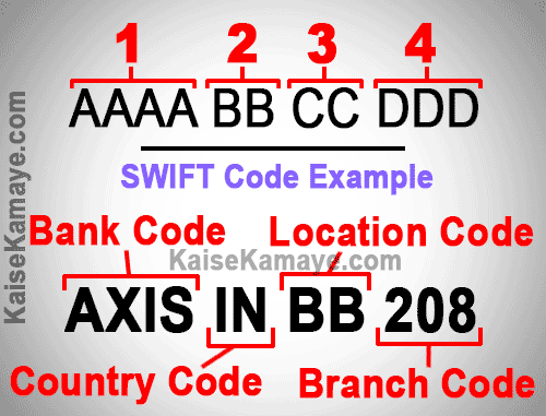 equity bank swift code - softwaremonster info