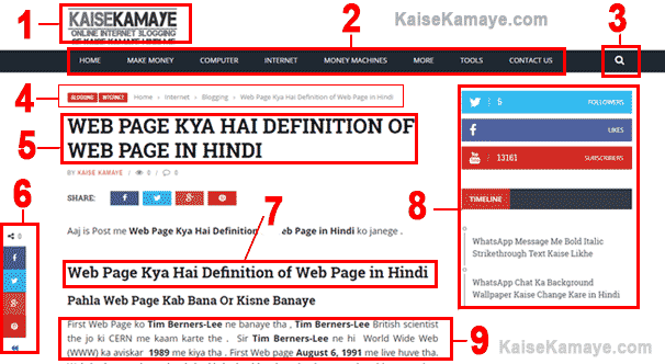 Web Page Kya Hai Definition of Web Page in Hindi, What is Web page in Hindi, Elements Of Web Page in Hindi